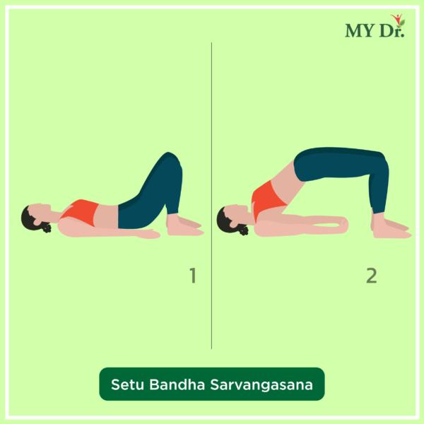 How to perform Setu Bandha Sarvangasana